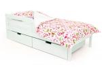 Кровать «Svogen classic белый»